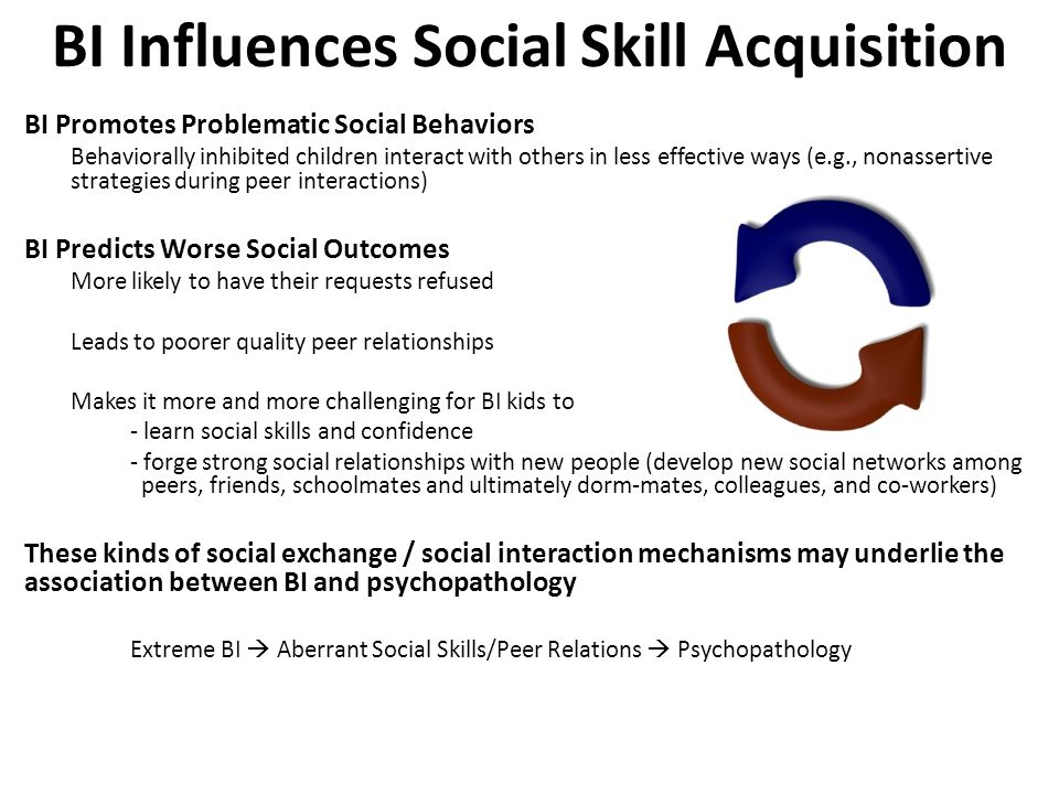 BI Influences Social Skill Acquisition BI Promotes Problematic Social Behaviors Behaviorally inhibited children interact with others in less effective