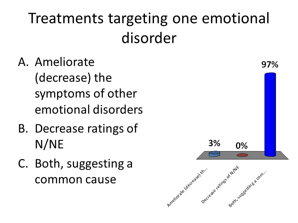 Treatments targeting one emotional disorder A.Ameliorate (decrease) the symptoms of other emotional disorders B.Decrease ratings of N/NE C.Both, suggesting a common cause
