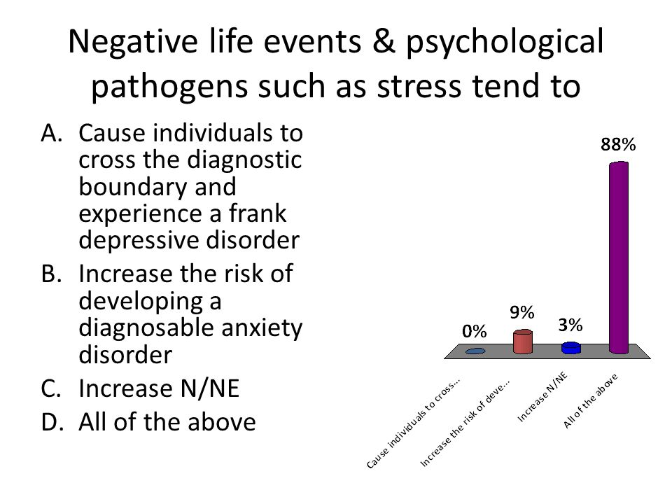 Negative life events & psychological pathogens such as stress tend to A.Cause individuals to cross the diagnostic boundary and experience a frank depr