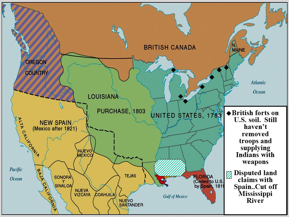 British forts on U.S.soil.