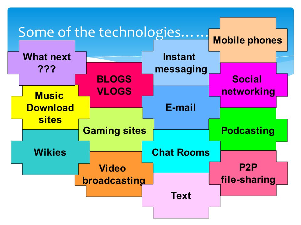 Some of the technologies…… BLOGS VLOGS E-mail Podcasting Instant messaging Gaming sites Social networking Chat Rooms Mobile phones Video broadcasting Music Download sites Wikies What next .