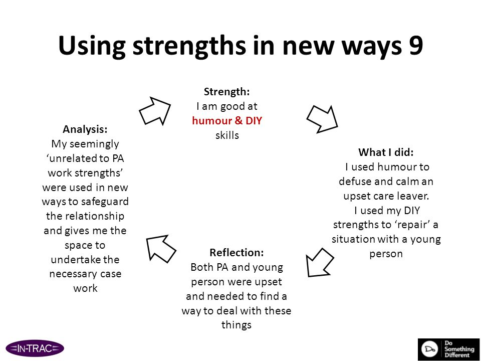Using strengths in new ways 9 Strength: I am good at humour & DIY skills What I did: I used humour to defuse and calm an upset care leaver.