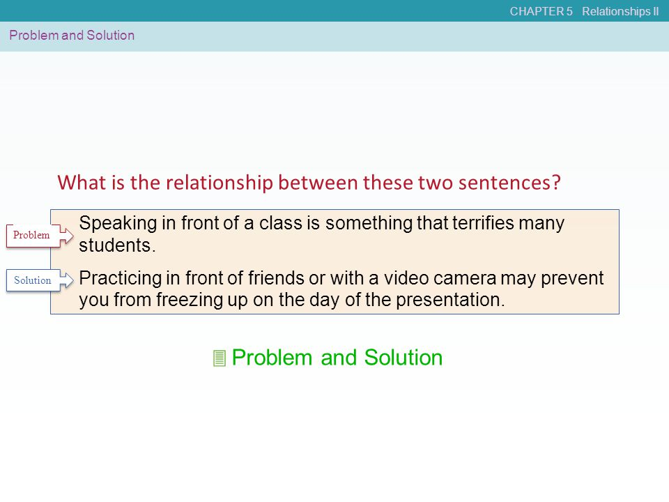 CHAPTER 5 Relationships II Problem and Solution What is the relationship between these two sentences? Speaking in front of a class is something that t