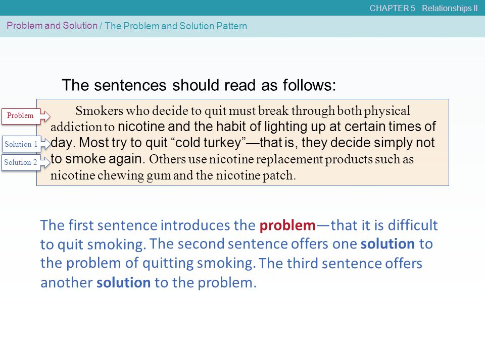 CHAPTER 5 Relationships II Problem and Solution / The Problem and Solution Pattern The first sentence introduces the problem—that it is difficult to q
