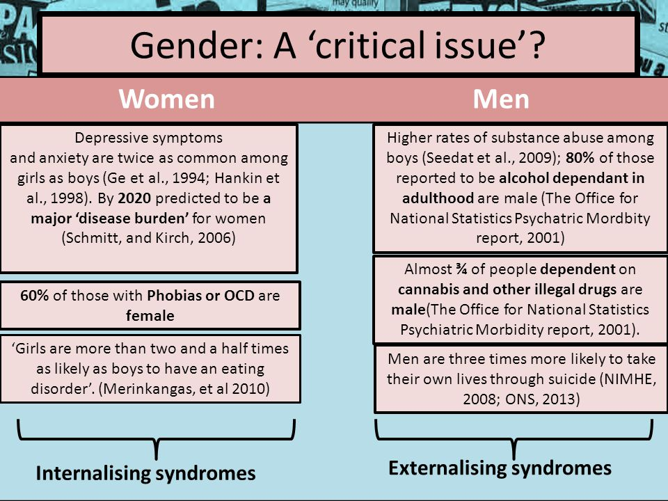Gender : Statistical prevalence WomenMen 'Girls are more than two and a half times as likely as boys to have an eating disorder'.
