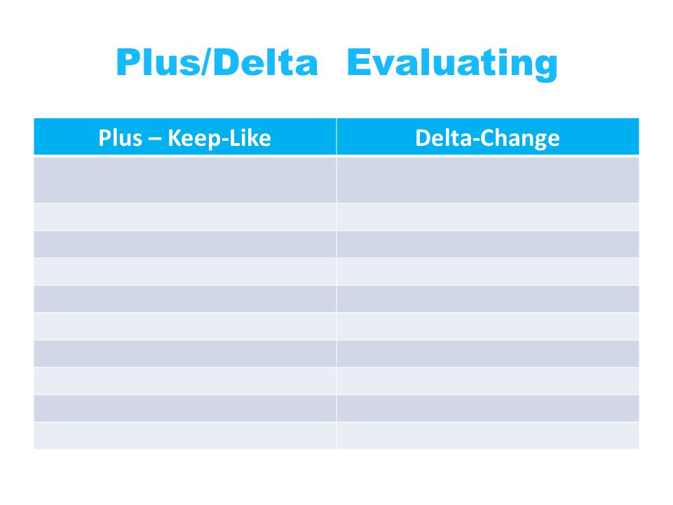 Plus/Delta Evaluating Plus – Keep-LikeDelta-Change