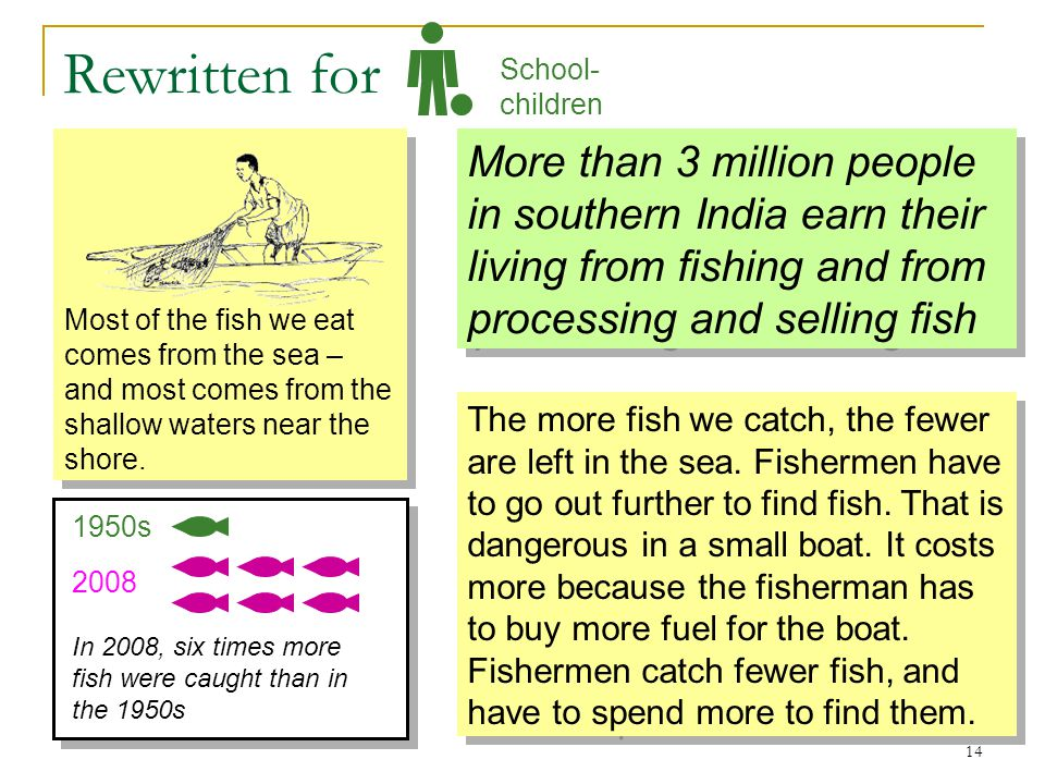 14 Most of the fish we eat comes from the sea – and most comes from the shallow waters near the shore. School- children More than 3 million people in