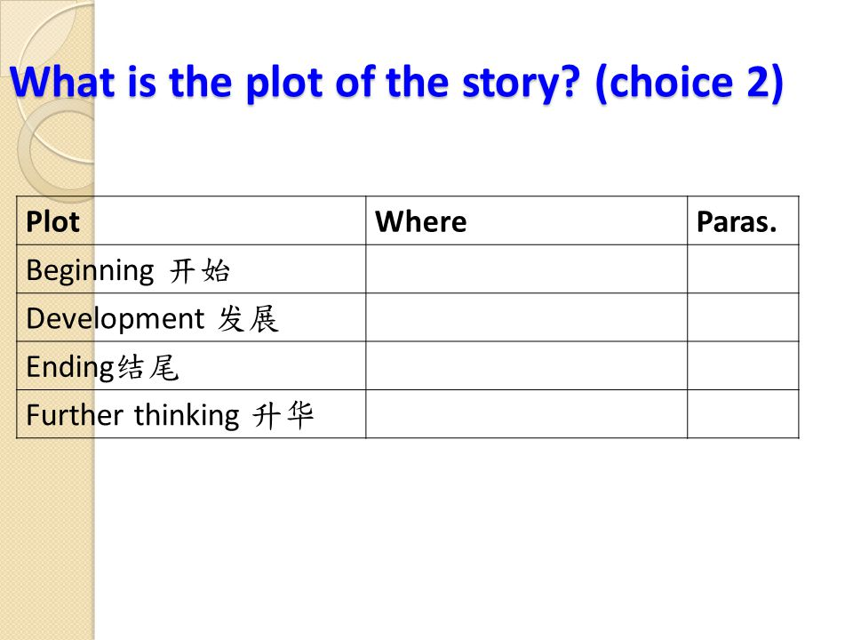 What is the plot of the story. (choice 2) PlotWhereParas.