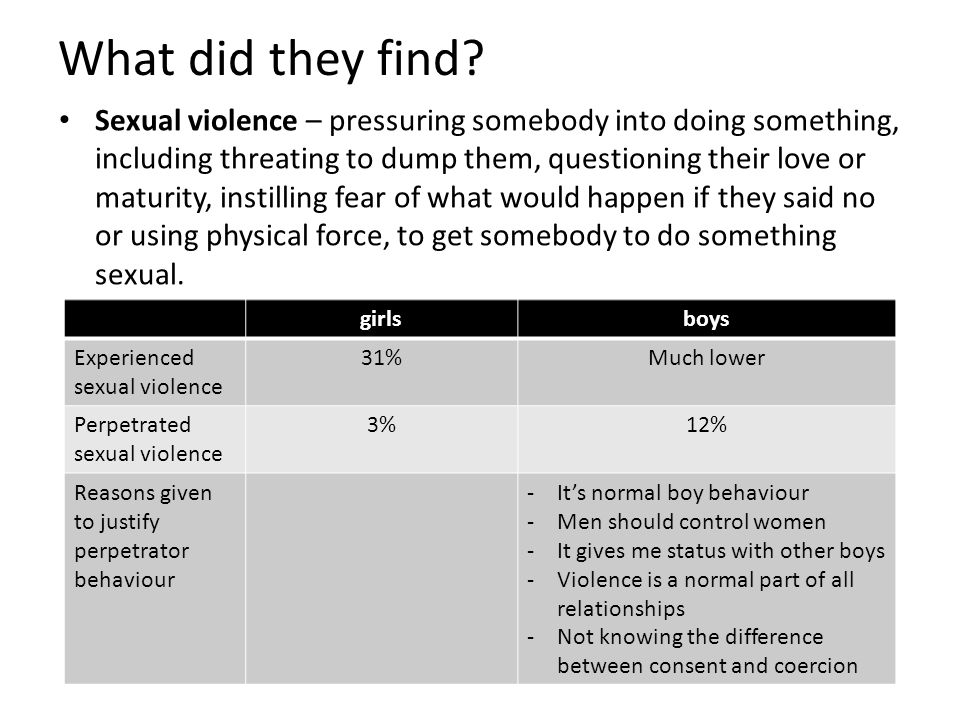 What did they find? Sexual violence – pressuring somebody into doing something, including threating to dump them, questioning their love or maturity,