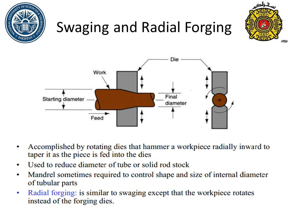 Swaging and Radial Forging