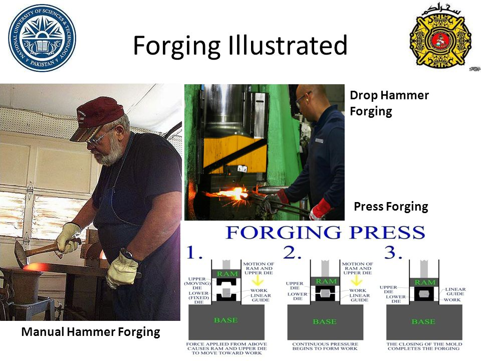 Forging Illustrated Manual Hammer Forging Drop Hammer Forging Press Forging