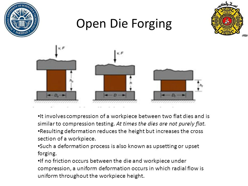 Open Die Forging It involves compression of a workpiece between two flat dies and is similar to compression testing.