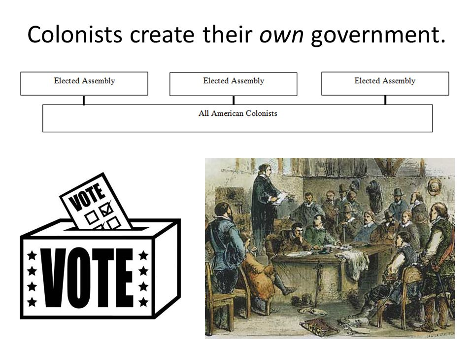 Colonists create their own government.