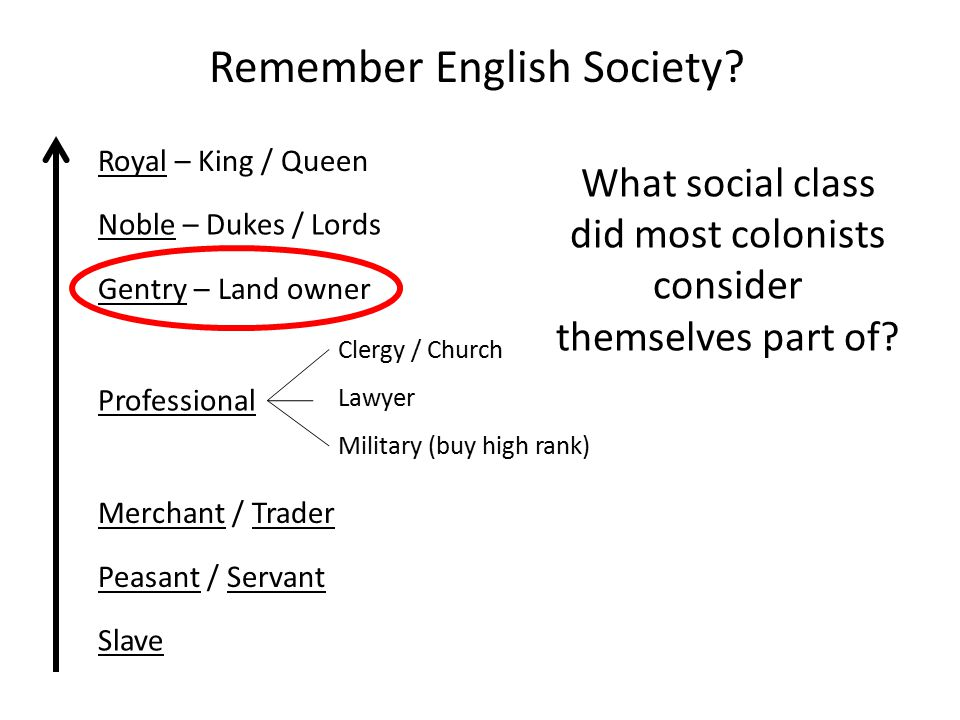 Remember English Society.
