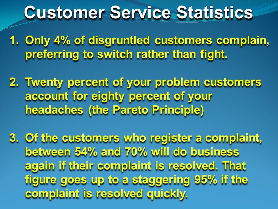 Customer Service Statistics 4.