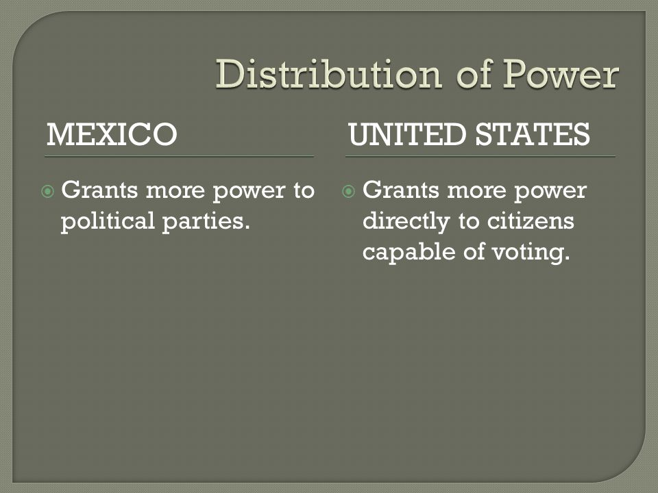 MEXICOUNITED STATES  Grants more power to political parties.
