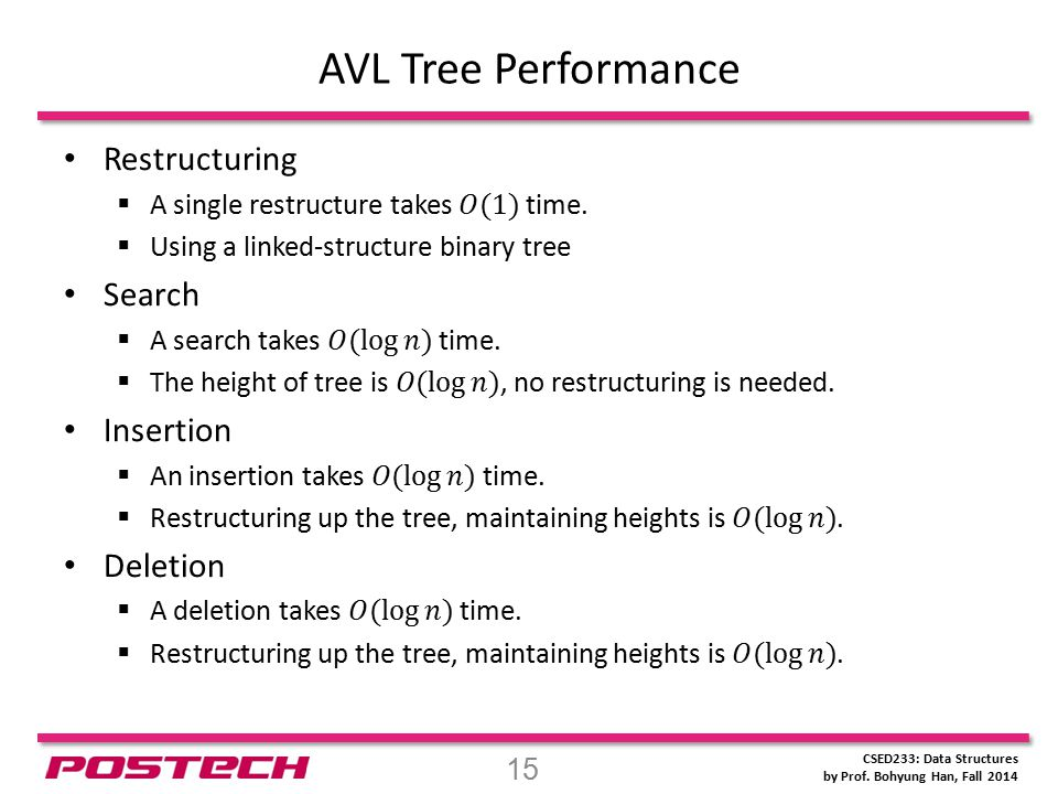 CSED233: Data Structures by Prof. Bohyung Han, Fall 2014 AVL Tree Performance 15
