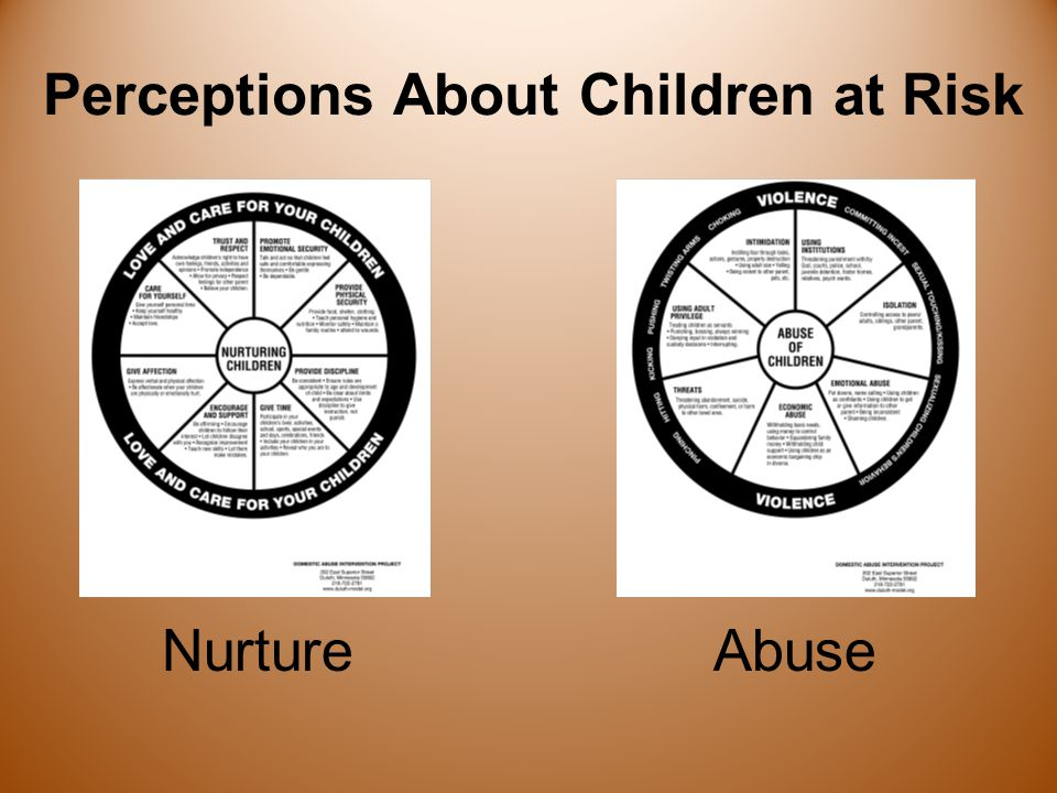 Perceptions About Children at Risk What does Scripture reveal.