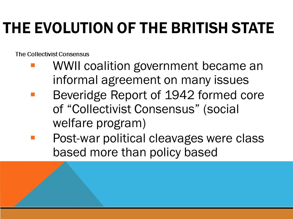 THE EVOLUTION OF THE BRITISH STATE The Collectivist Consensus  WWII coalition government became an informal agreement on many issues  Beveridge Report of 1942 formed core of Collectivist Consensus (social welfare program)  Post-war political cleavages were class based more than policy based