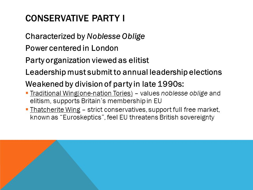 CONSERVATIVE PARTY I Characterized by Noblesse Oblige Power centered in London Party organization viewed as elitist Leadership must submit to annual leadership elections Weakened by division of party in late 1990s:  Traditional Wing(one-nation Tories) – values noblesse oblige and elitism, supports Britain's membership in EU  Thatcherite Wing – strict conservatives, support full free market, known as Euroskeptics , feel EU threatens British sovereignty
