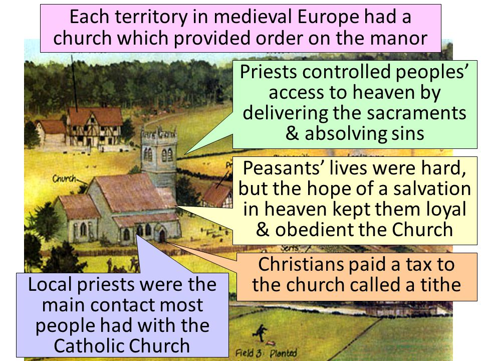 The Role of the Medieval Church Each territory in medieval Europe had a church which provided order on the manor Local priests were the main contact m