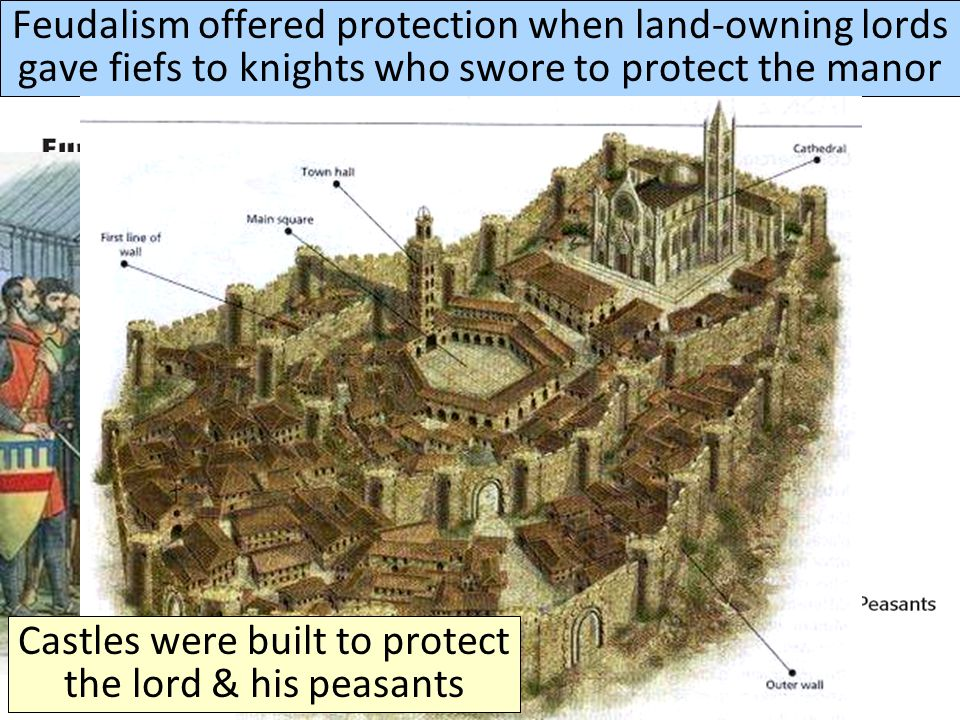 Western Europe in the Middle Ages Feudalism offered protection when land-owning lords gave fiefs to knights who swore to protect the manor Castles wer
