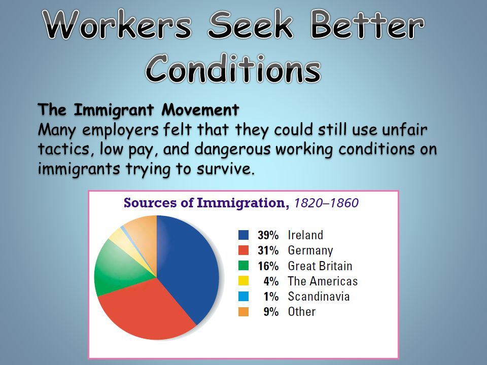 The Immigrant Movement Many employers felt that they could still use unfair tactics, low pay, and dangerous working conditions on immigrants trying to survive.