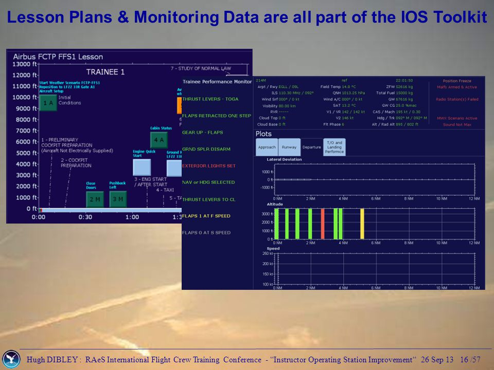 Hugh DIBLEY : RAeS International Flight Crew Training Conference - Instructor Operating Station Improvement 26 Sep 13 16 /57 Lesson Plans & Monitoring Data are all part of the IOS Toolkit