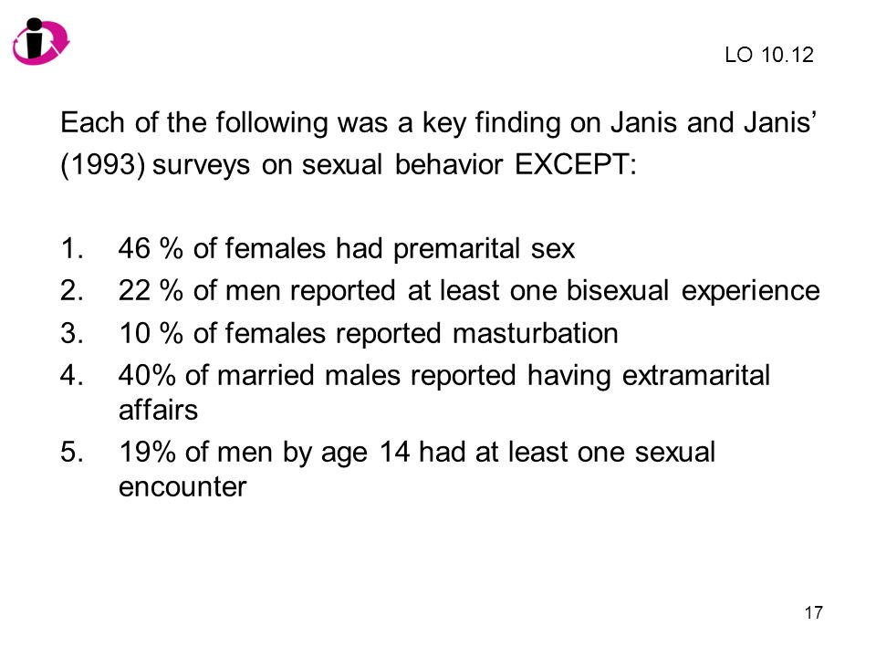 17 Each of the following was a key finding on Janis and Janis' (1993) surveys on sexual behavior EXCEPT: 1.46 % of females had premarital sex 2.22 % of men reported at least one bisexual experience 3.10 % of females reported masturbation 4.40% of married males reported having extramarital affairs 5.19% of men by age 14 had at least one sexual encounter LO 10.12