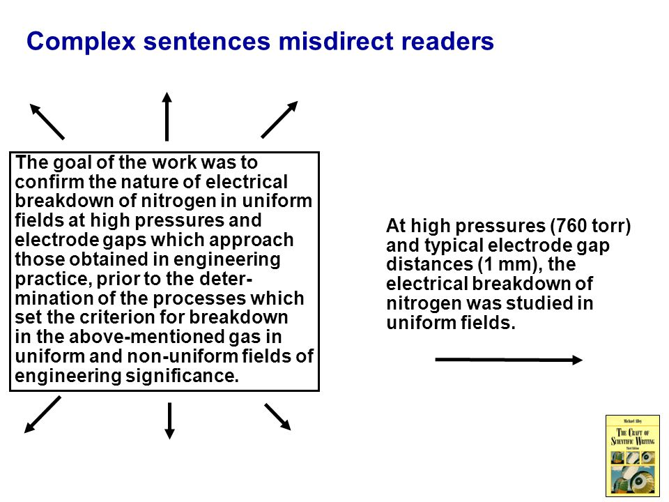 Complex sentences misdirect readers The goal of the work was to confirm the nature of electrical breakdown of nitrogen in uniform fields at high pressures and electrode gaps which approach those obtained in engineering practice, prior to the deter- mination of the processes which set the criterion for breakdown in the above-mentioned gas in uniform and non-uniform fields of engineering significance.