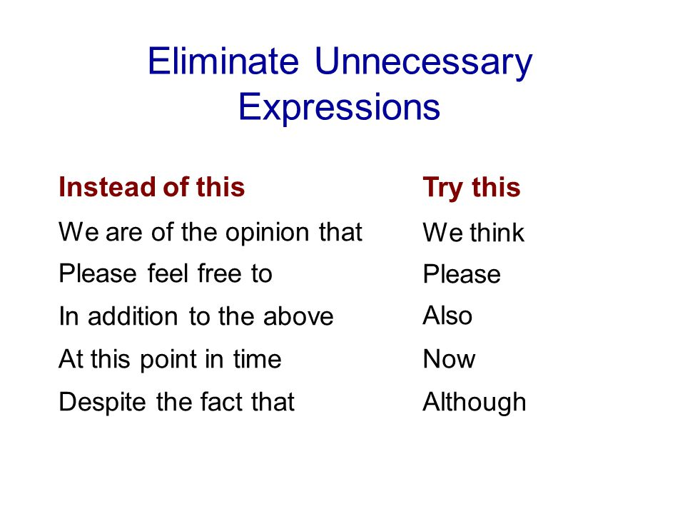 Eliminate Unnecessary Expressions Instead of this We are of the opinion that Please feel free to In addition to the above At this point in time Despite the fact that Try this We think Please Also Now Although