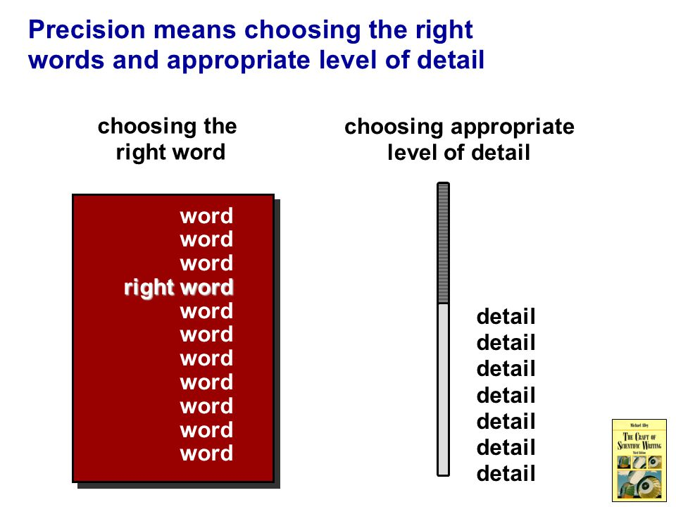 Precision means choosing the right words and appropriate level of detail detail choosing the right word choosing appropriate level of detail word right word word