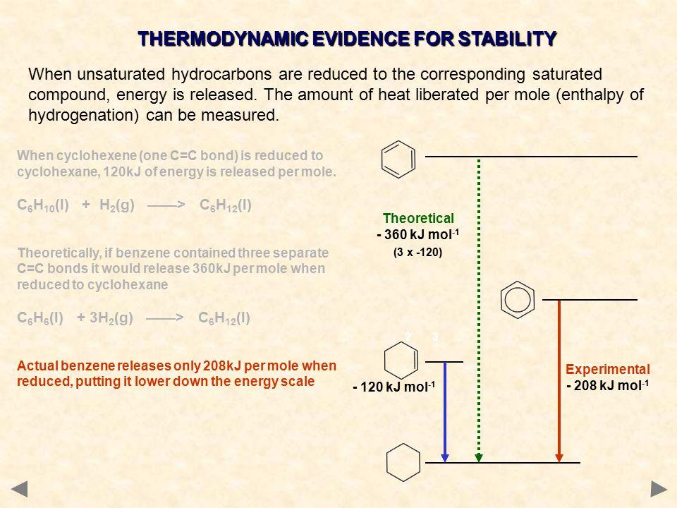 THERMODYNAMIC EVIDENCE FOR STABILITY 23 Experimental - 208 kJ mol -1 - 120 kJ mol -1 Theoretical - 360 kJ mol -1 (3 x -120) When cyclohexene (one C=C bond) is reduced to cyclohexane, 120kJ of energy is released per mole.
