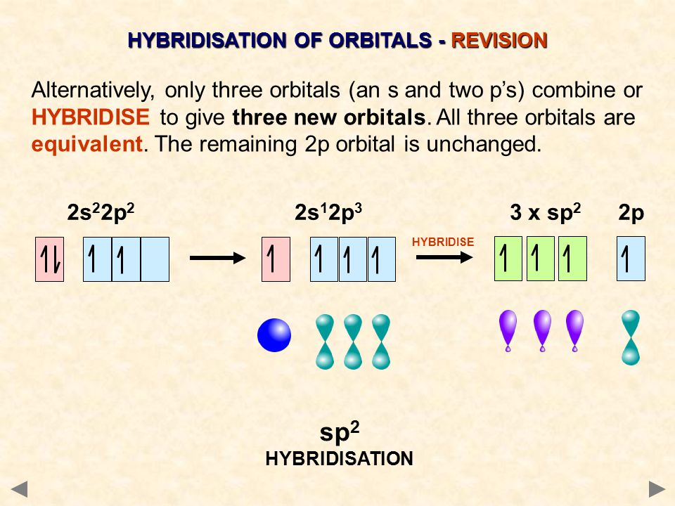 HYBRIDISATION OF ORBITALS - REVISION Alternatively, only three orbitals (an s and two p's) combine or HYBRIDISE to give three new orbitals.