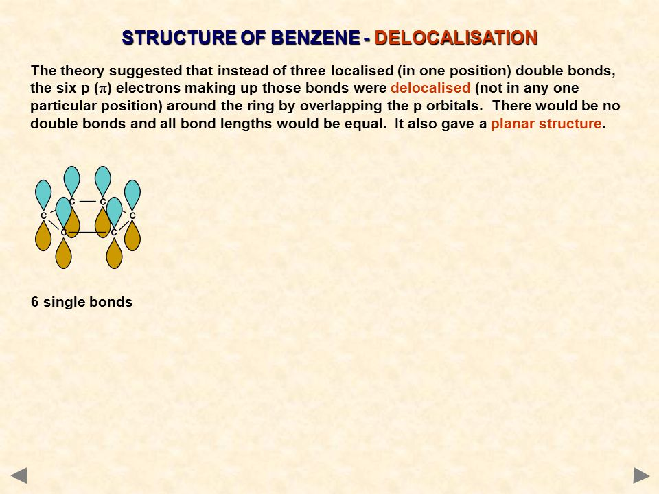 STRUCTURE OF BENZENE - DELOCALISATION The theory suggested that instead of three localised (in one position) double bonds, the six p (  ) electrons making up those bonds were delocalised (not in any one particular position) around the ring by overlapping the p orbitals.