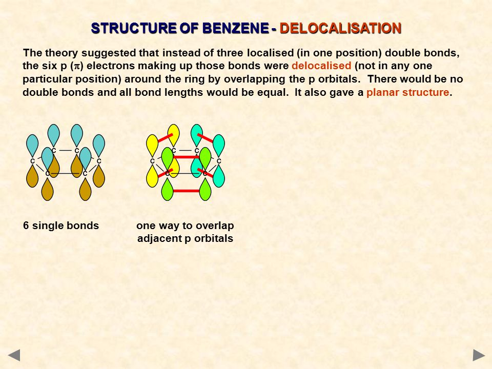 STRUCTURE OF BENZENE - DELOCALISATION 6 single bondsone way to overlap adjacent p orbitals The theory suggested that instead of three localised (in one position) double bonds, the six p (  ) electrons making up those bonds were delocalised (not in any one particular position) around the ring by overlapping the p orbitals.