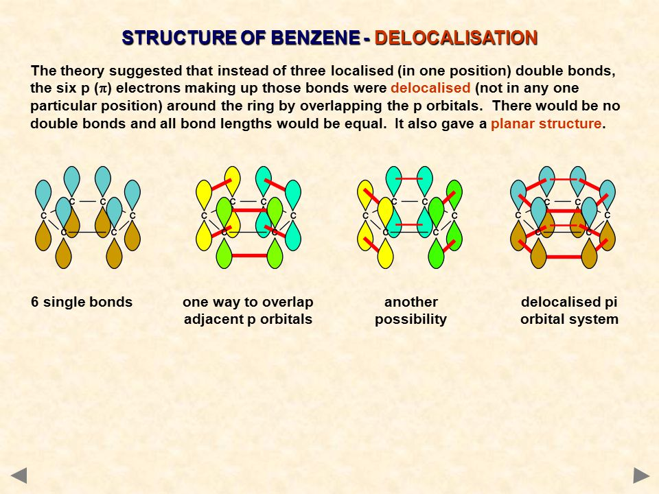 STRUCTURE OF BENZENE - DELOCALISATION 6 single bondsone way to overlap adjacent p orbitals delocalised pi orbital system another possibility The theory suggested that instead of three localised (in one position) double bonds, the six p (  ) electrons making up those bonds were delocalised (not in any one particular position) around the ring by overlapping the p orbitals.