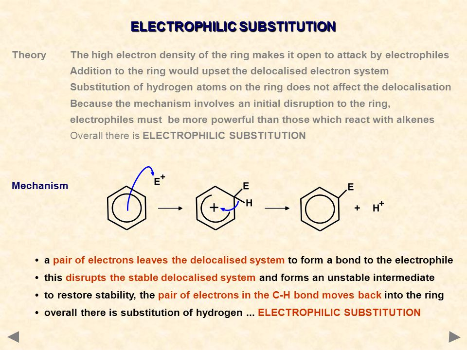 ELECTROPHILIC SUBSTITUTION Theory The high electron density of the ring makes it open to attack by electrophiles Addition to the ring would upset the delocalised electron system Substitution of hydrogen atoms on the ring does not affect the delocalisation Because the mechanism involves an initial disruption to the ring, electrophiles must be more powerful than those which react with alkenes Overall there is ELECTROPHILIC SUBSTITUTION Mechanism a pair of electrons leaves the delocalised system to form a bond to the electrophile this disrupts the stable delocalised system and forms an unstable intermediate to restore stability, the pair of electrons in the C-H bond moves back into the ring overall there is substitution of hydrogen...