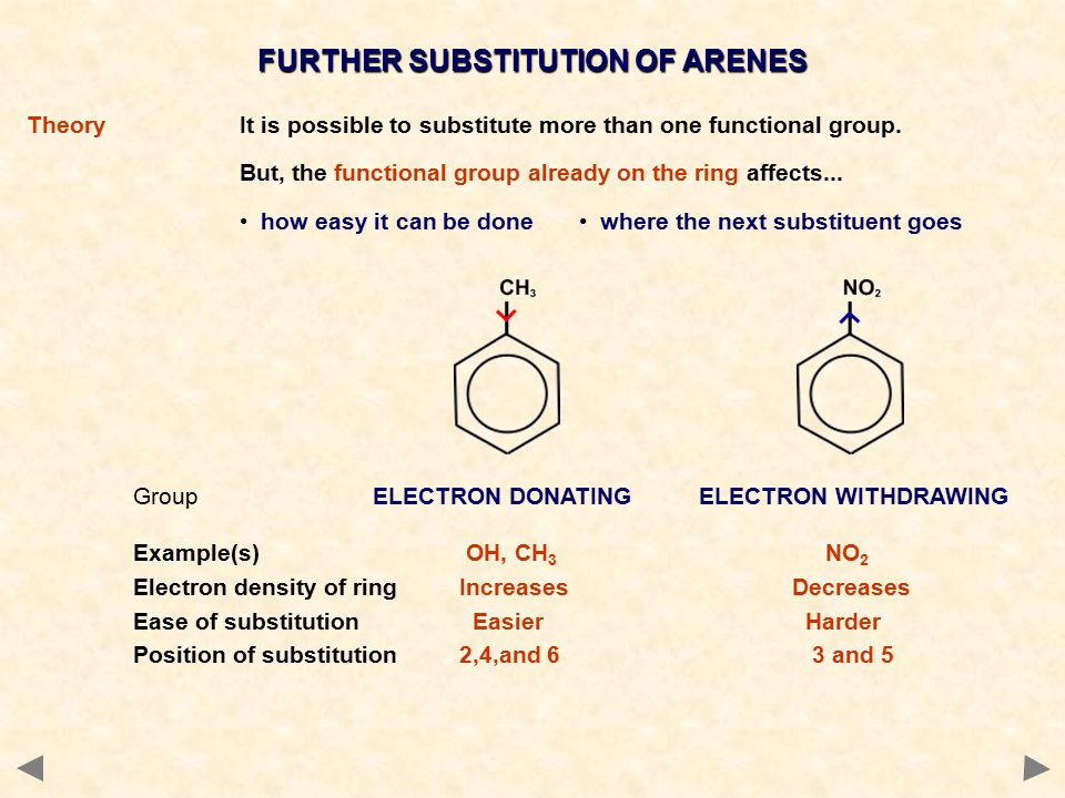 FURTHER SUBSTITUTION OF ARENES TheoryIt is possible to substitute more than one functional group.