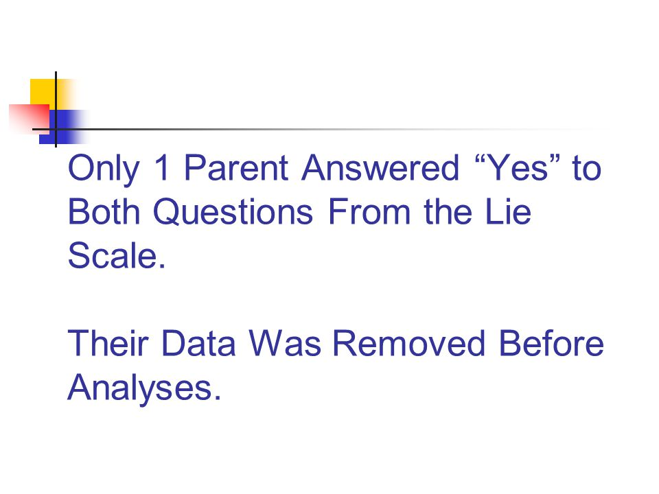 Only 1 Parent Answered Yes to Both Questions From the Lie Scale.
