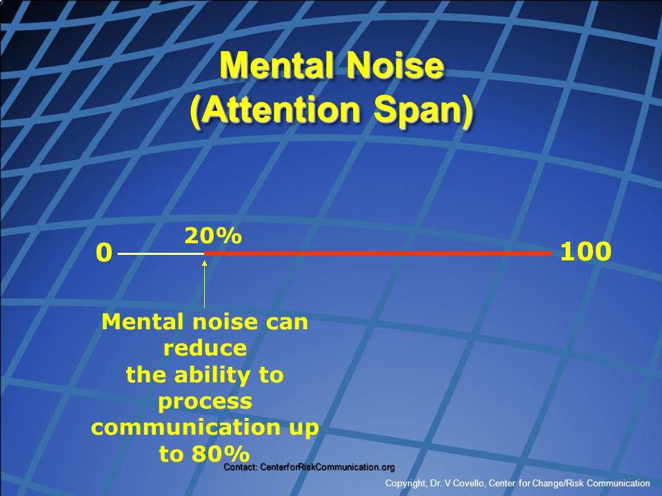 Copyright, Dr. V Covello, Center for Change/Risk Communication Contact: CenterforRiskCommunication.org Mental Noise (Attention Span) 0 100 Mental nois