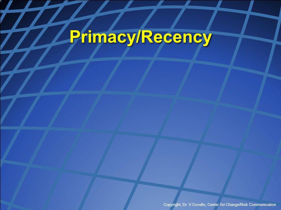 Copyright, Dr. V Covello, Center for Change/Risk Communication Primacy/Recency