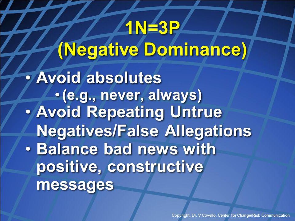 Copyright, Dr. V Covello, Center for Change/Risk Communication 1N=3P (Negative Dominance) Avoid absolutes (e.g., never, always) Avoid Repeating Untrue