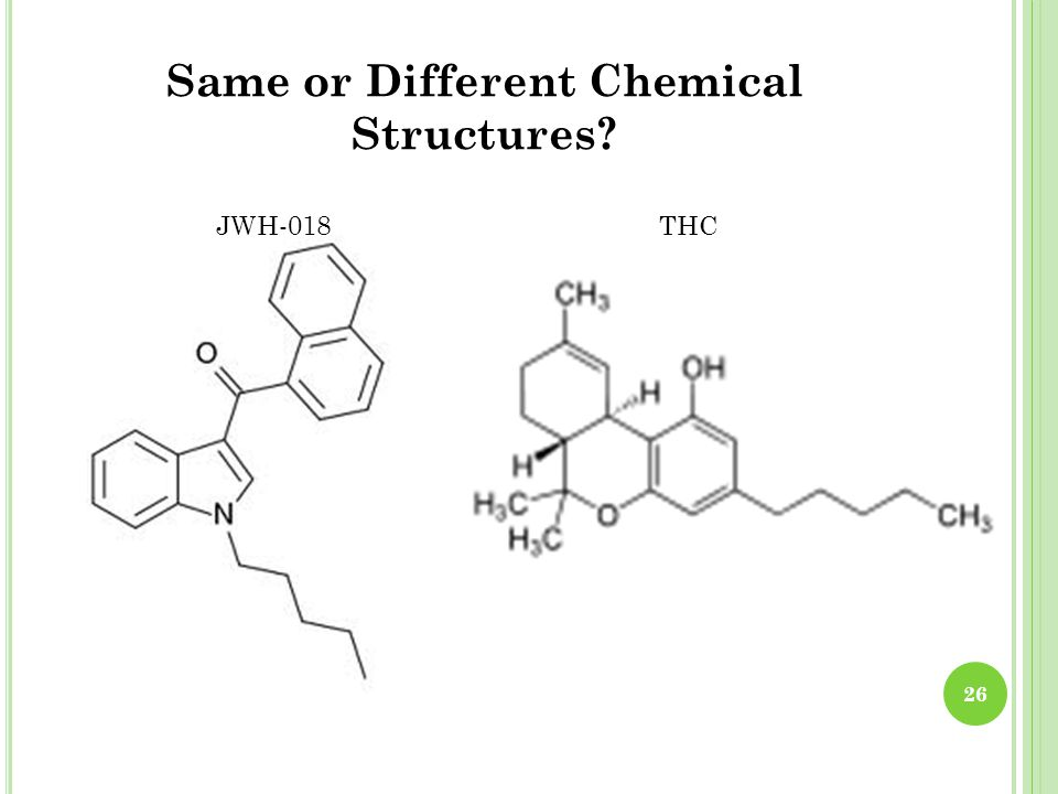 Same or Different Chemical Structures 26 JWH-018THC