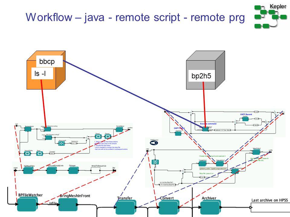 6/25/07Works'07 Monterey, CA Workflow – java - remote script - remote prg ls -l bp2h5 bbcp