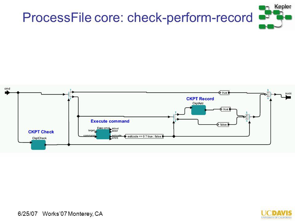 6/25/07Works'07 Monterey, CA ProcessFile core: check-perform-record