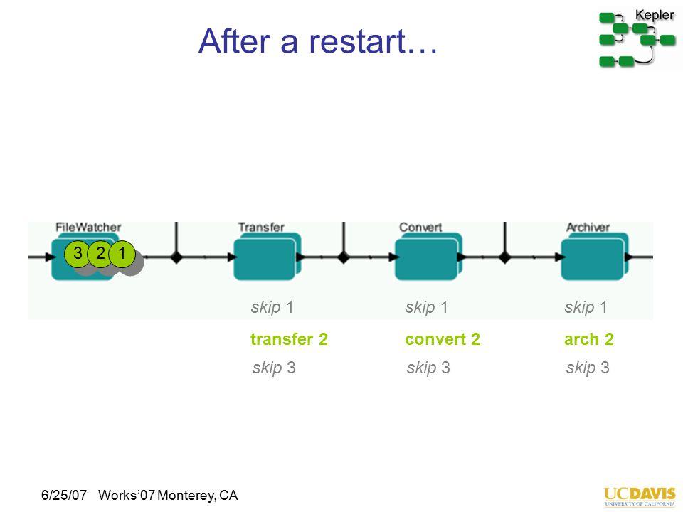6/25/07Works'07 Monterey, CA After a restart… 3 3 2 2 1 1 skip 1 transfer 2 skip 1 convert 2 skip 1 arch 2 skip 3