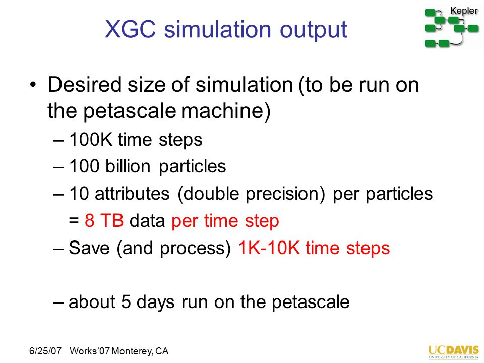 6/25/07Works'07 Monterey, CA XGC simulation output Desired size of simulation (to be run on the petascale machine) –100K time steps –100 billion parti