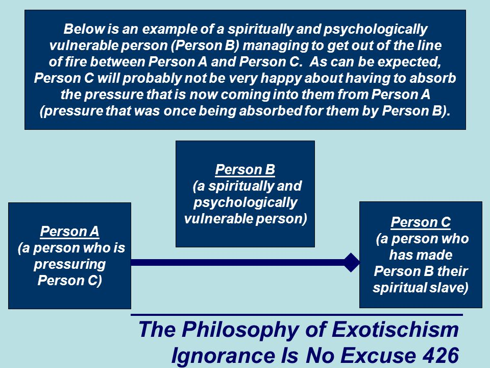 The Philosophy of Exotischism Ignorance Is No Excuse 426 Person A (a person who is pressuring Person C) Person B (a spiritually and psychologically vu