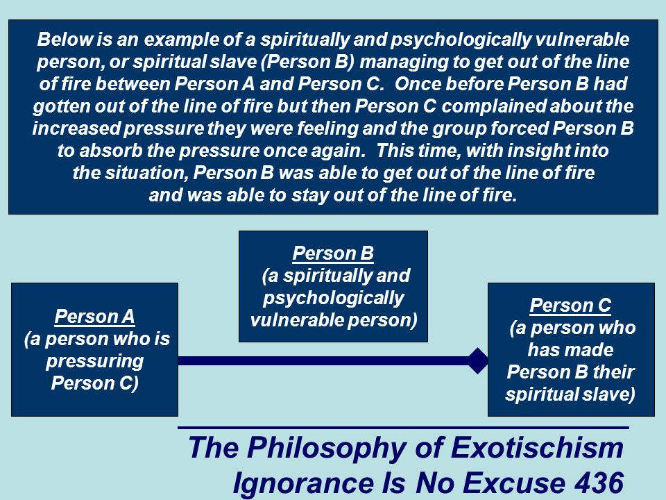 The Philosophy of Exotischism Ignorance Is No Excuse 436 Below is an example of a spiritually and psychologically vulnerable person, or spiritual slave (Person B) managing to get out of the line of fire between Person A and Person C.